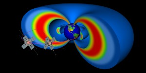 Illustration of the probes' trajectories through the inner and outer radiation belts
